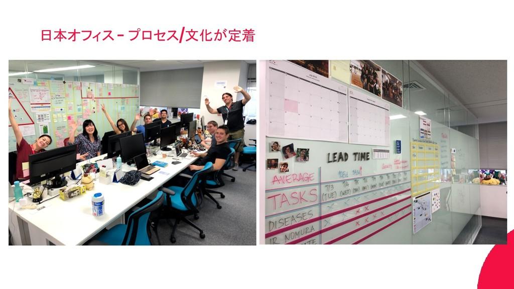 日本オフィス - プロセス/文化が定着