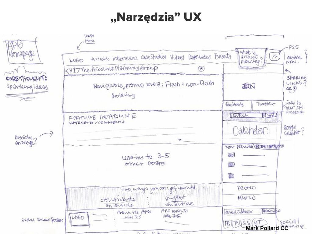 """Narzędzia UX Mark Pollard CC """"Narzędzia"""" UX"""