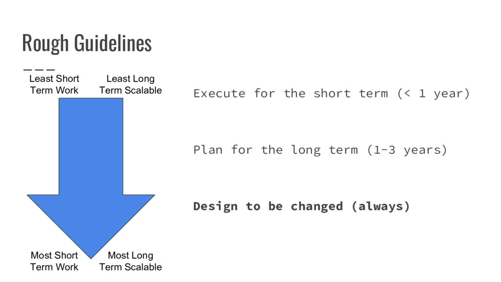 Rough Guidelines Execute for the short term (< ...