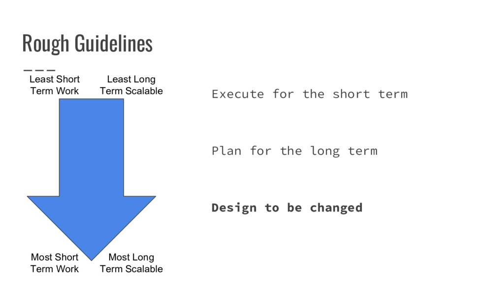 Rough Guidelines Execute for the short term Pla...