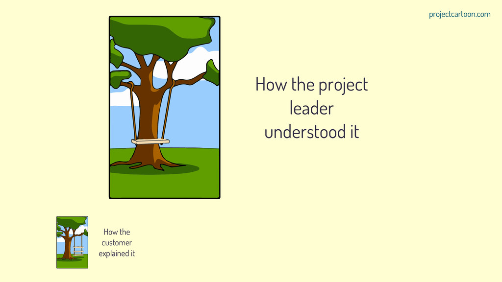 How the project leader understood it How the cu...