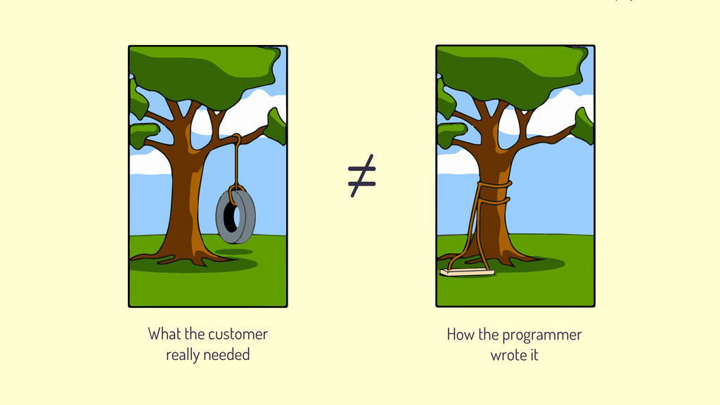 What the customer really needed How the program...