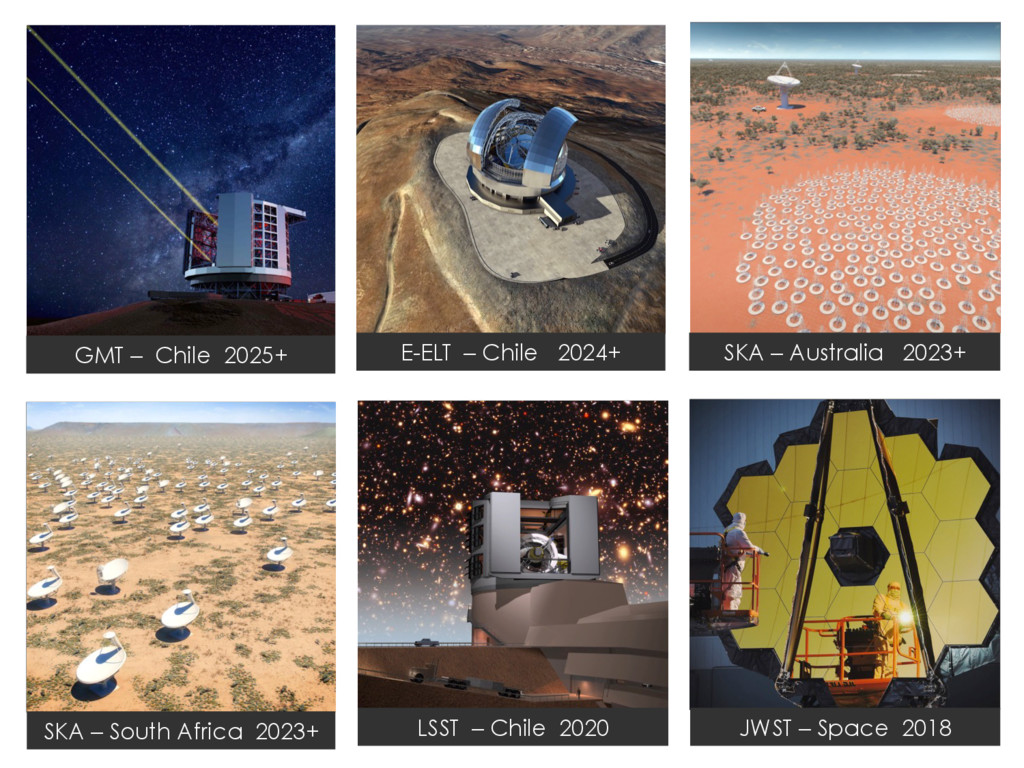 GMT – Chile 2025+ E-ELT – Chile 2024+ SKA – Aus...