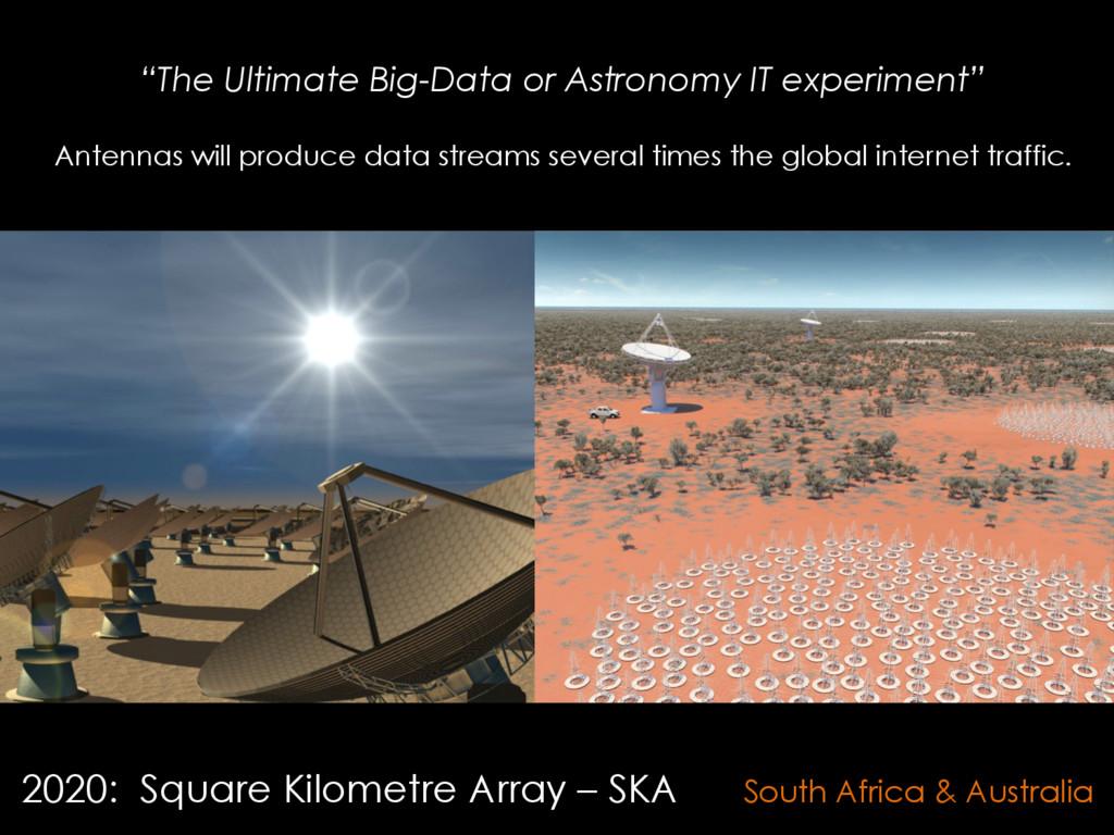 2020: Square Kilometre Array – SKA South Africa...