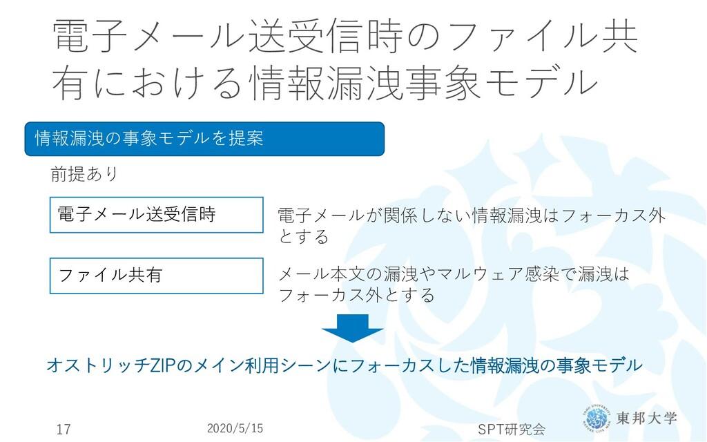 電子メール送受信時のファイル共 有における情報漏洩事象モデル 2020/5/15 SPT研究会...