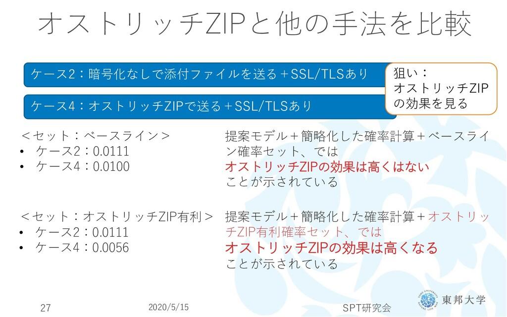 オストリッチZIPと他の手法を比較 2020/5/15 SPT研究会 27 ケース2:暗号化な...
