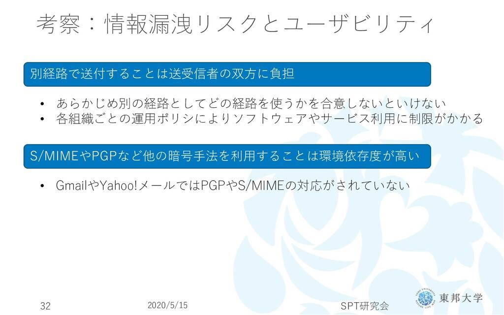 考察:情報漏洩リスクとユーザビリティ 2020/5/15 SPT研究会 32 別経路で送付する...