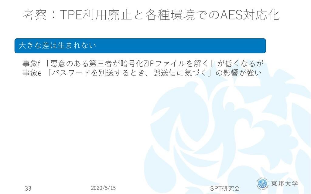 考察:TPE利用廃止と各種環境でのAES対応化 2020/5/15 SPT研究会 33 大きな...
