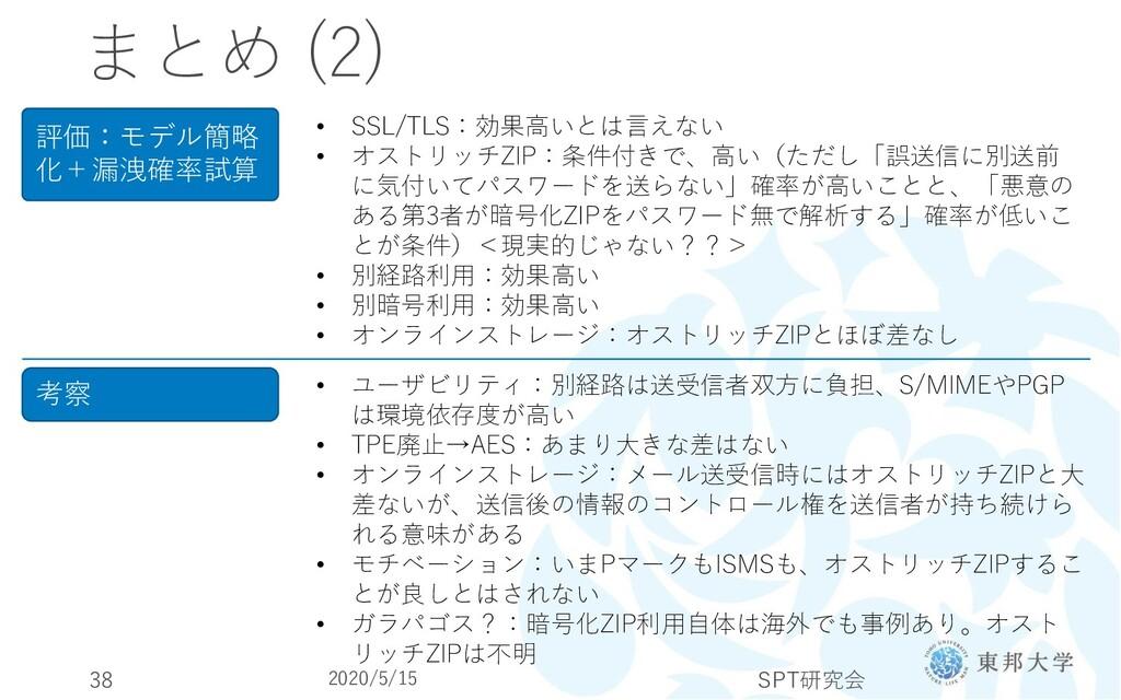 まとめ (2) 2020/5/15 SPT研究会 38 評価:モデル簡略 化+漏洩確率試算 •...