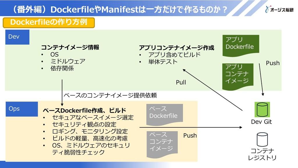 マスター タイトルの書式設定 Dev Ops コンテナイメージ情報 • OS • ミドルウェア...