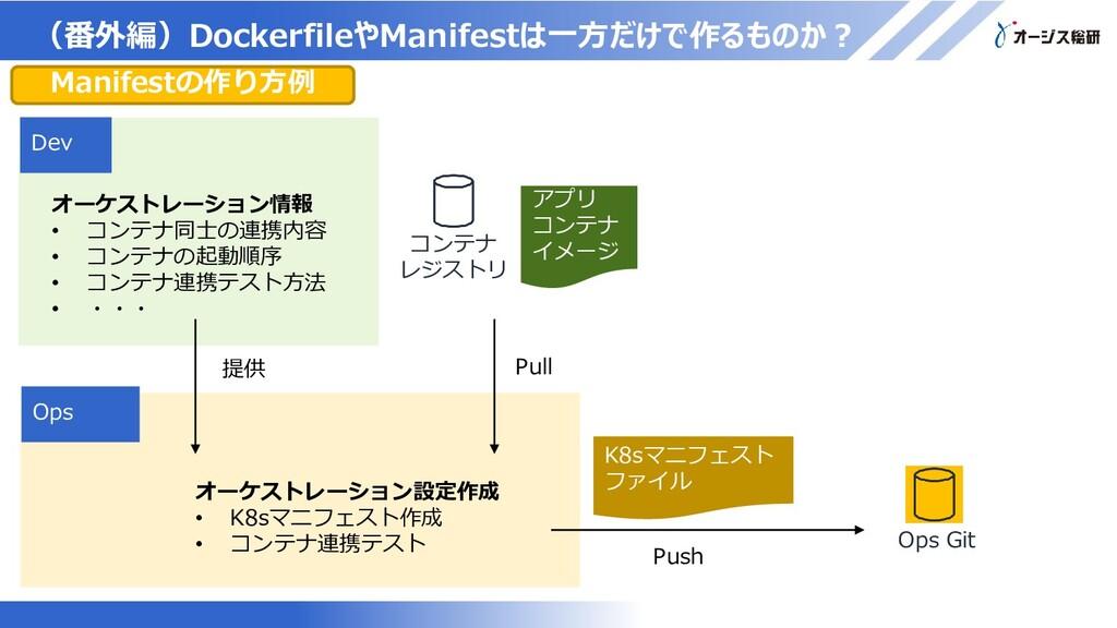 マスター タイトルの書式設定 (番外編)DockerfileやManifestは一方だけで作る...