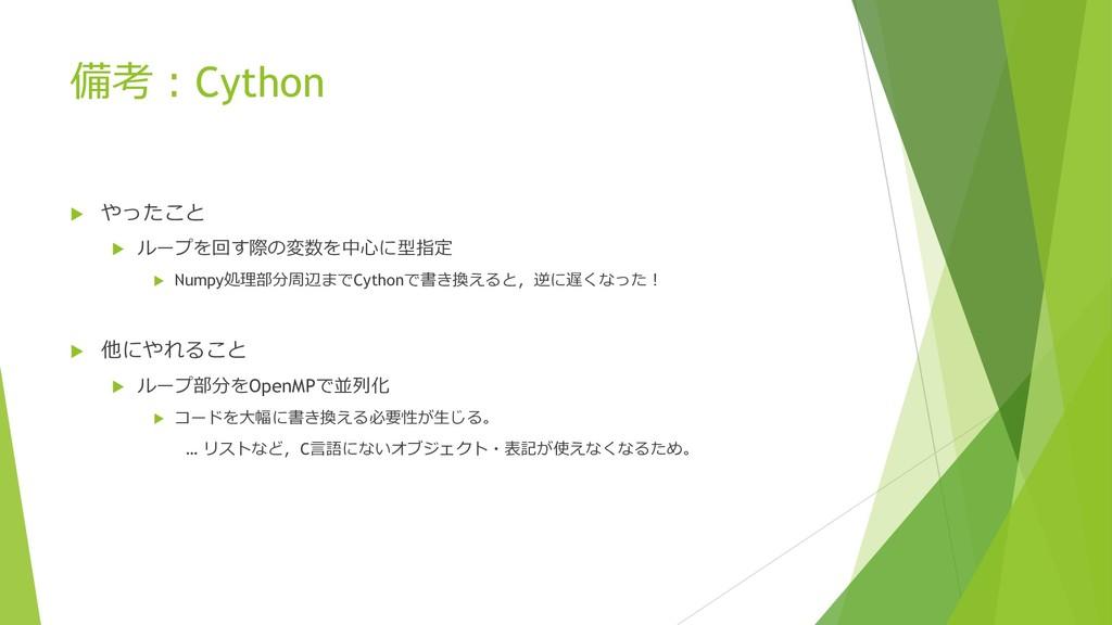 C>Cython u  u + )2;B8-<F:0 u NumpyD4...