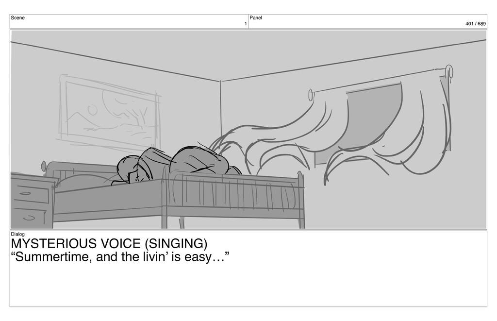 Scene 1 Panel 401 / 689 Dialog MYSTERIOUS VOICE...