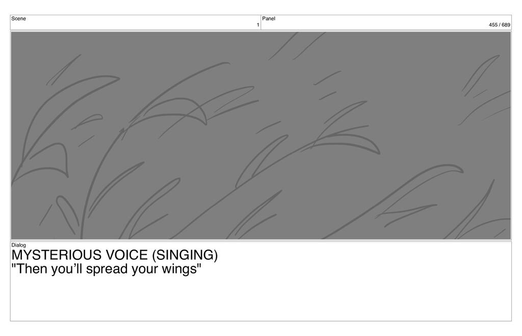 Scene 1 Panel 455 / 689 Dialog MYSTERIOUS VOICE...