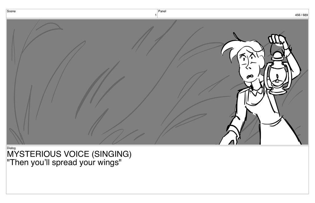 Scene 1 Panel 456 / 689 Dialog MYSTERIOUS VOICE...