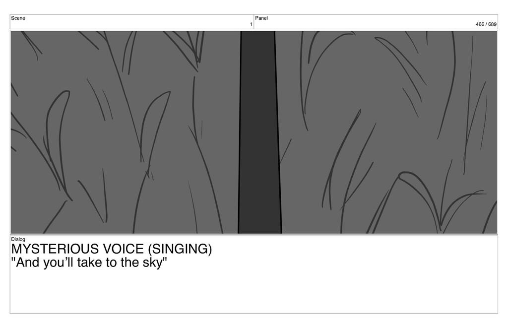 Scene 1 Panel 466 / 689 Dialog MYSTERIOUS VOICE...