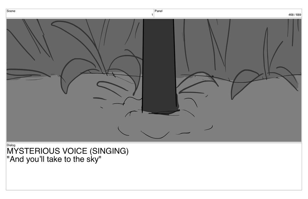 Scene 1 Panel 468 / 689 Dialog MYSTERIOUS VOICE...