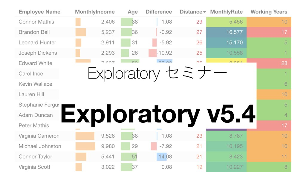 Exploratory ηϛφʔ Exploratory v5.4