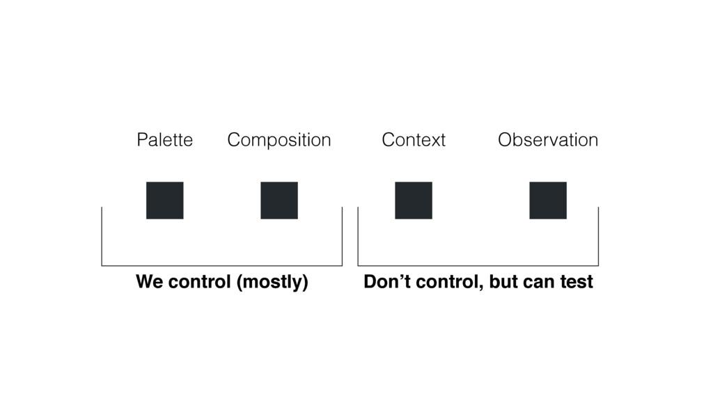 Palette Composition Context Observation We cont...