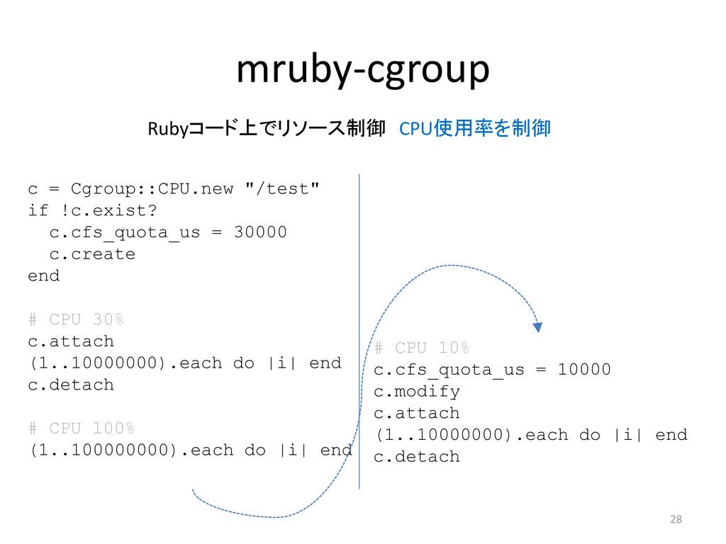 "mruby-cgroup 28 c = Cgroup::CPU.new ""/test"" if ..."