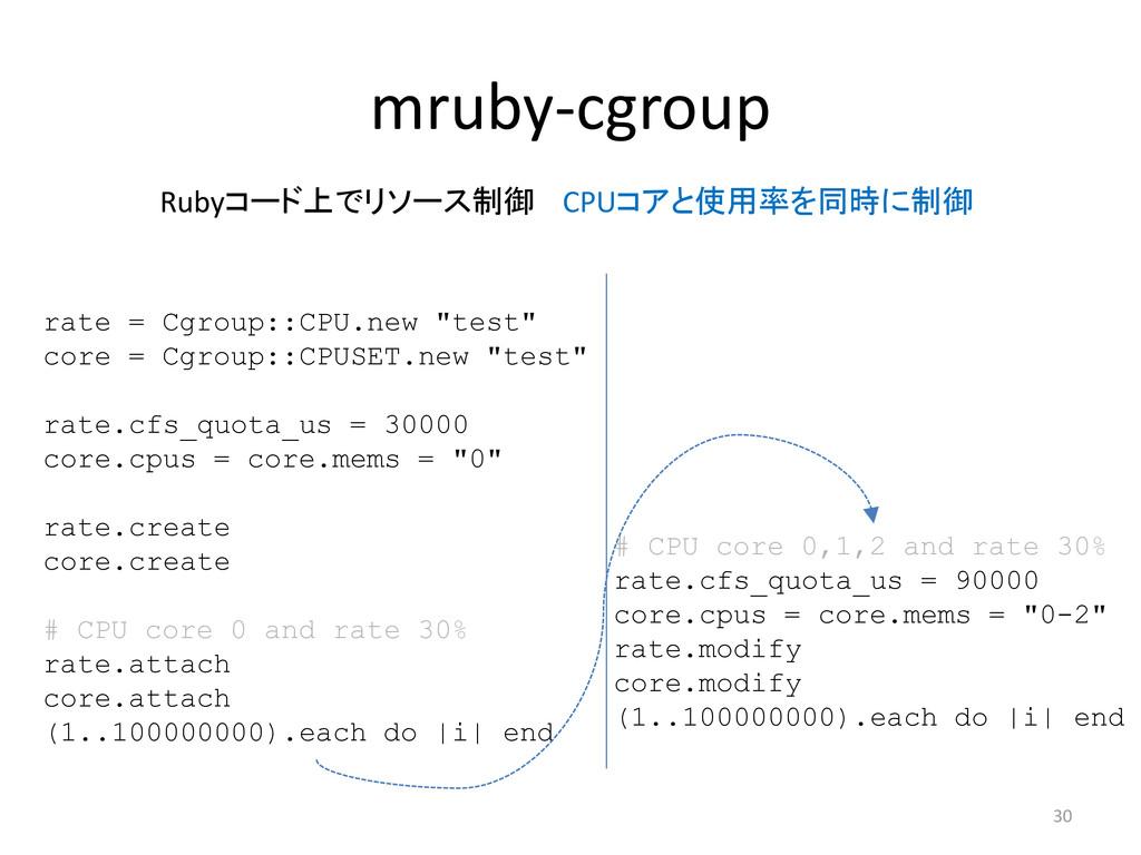 "mruby-cgroup 30 rate = Cgroup::CPU.new ""test"" c..."