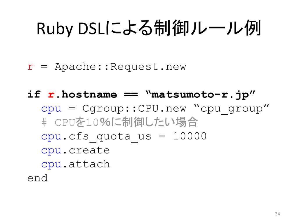 Ruby DSLによる制御ルール例 34 r = Apache::Request.new if...