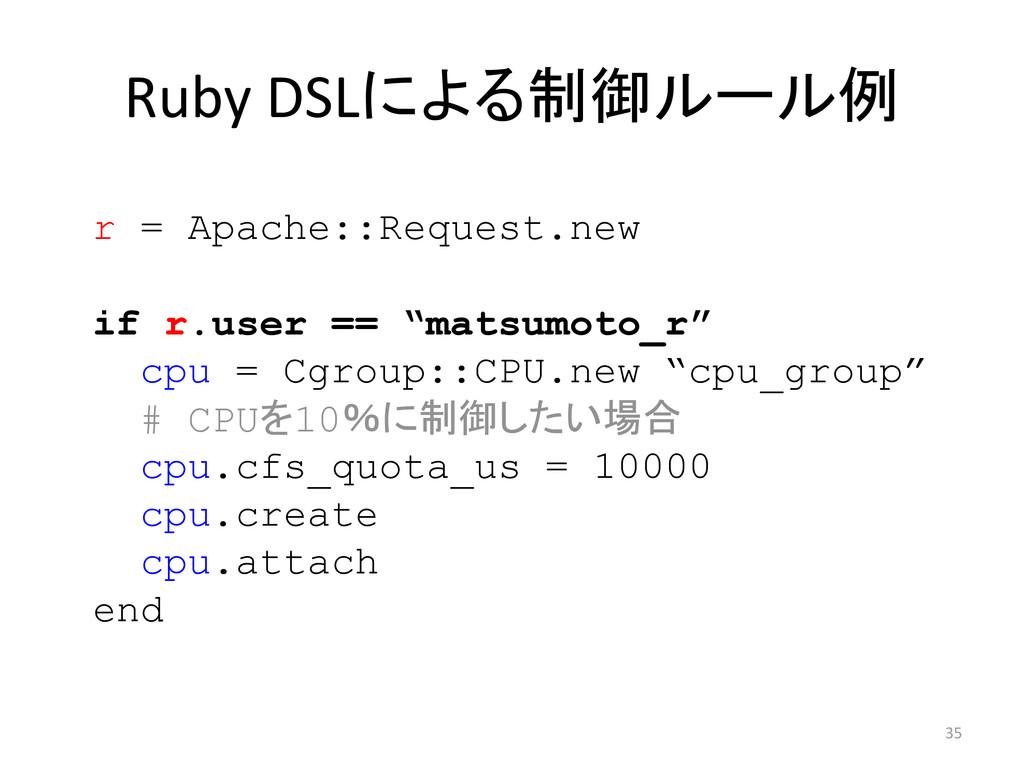 Ruby DSLによる制御ルール例 35 r = Apache::Request.new if...