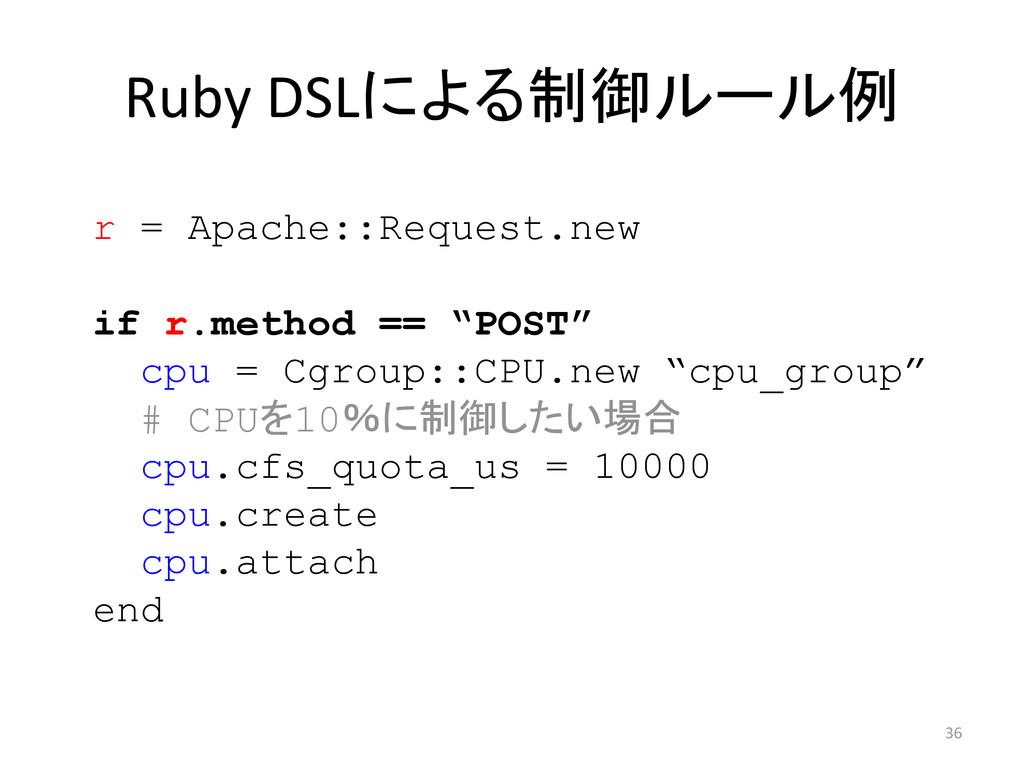 Ruby DSLによる制御ルール例 36 r = Apache::Request.new if...