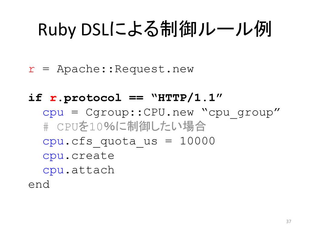 Ruby DSLによる制御ルール例 37 r = Apache::Request.new if...