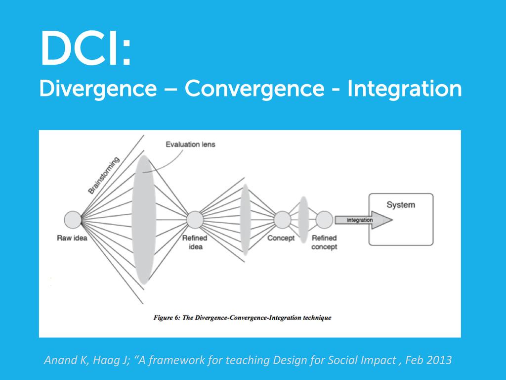 DCI: Divergence – Convergence - Integration ...