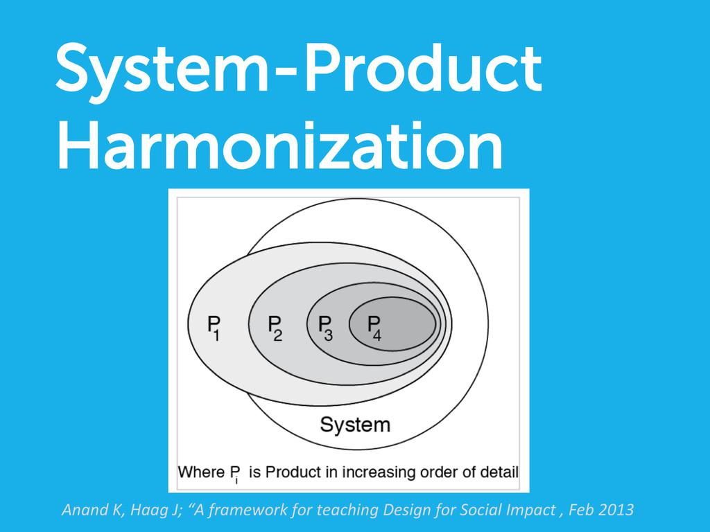 System-Product Harmonization   Anand K,...