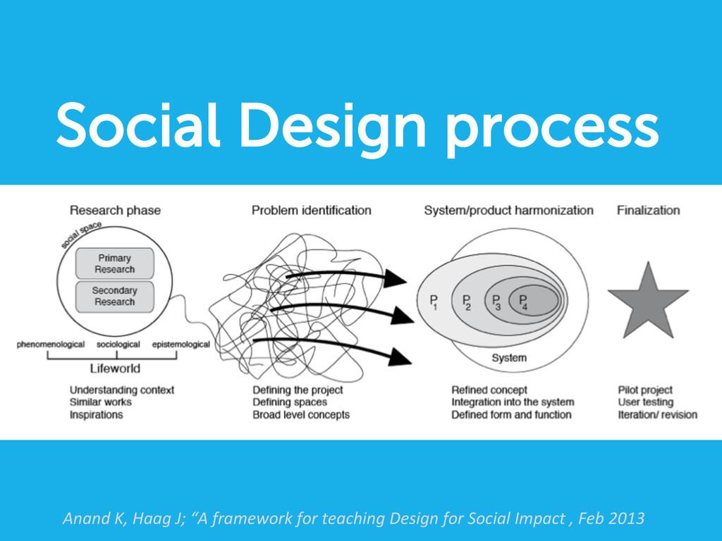 Social Design process   Anand K, Haag...