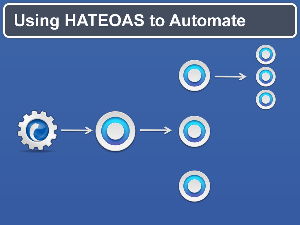 Using HATEOAS to Automate