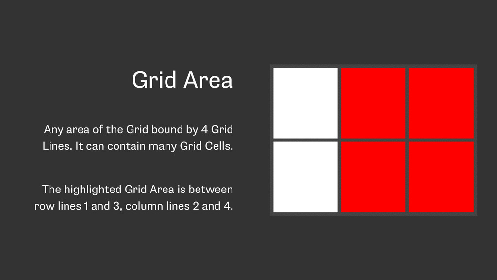 Grid Area Any area of the Grid bound by 4 Grid ...