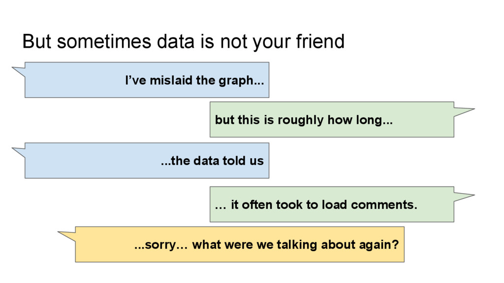 But sometimes data is not your friend I've misl...