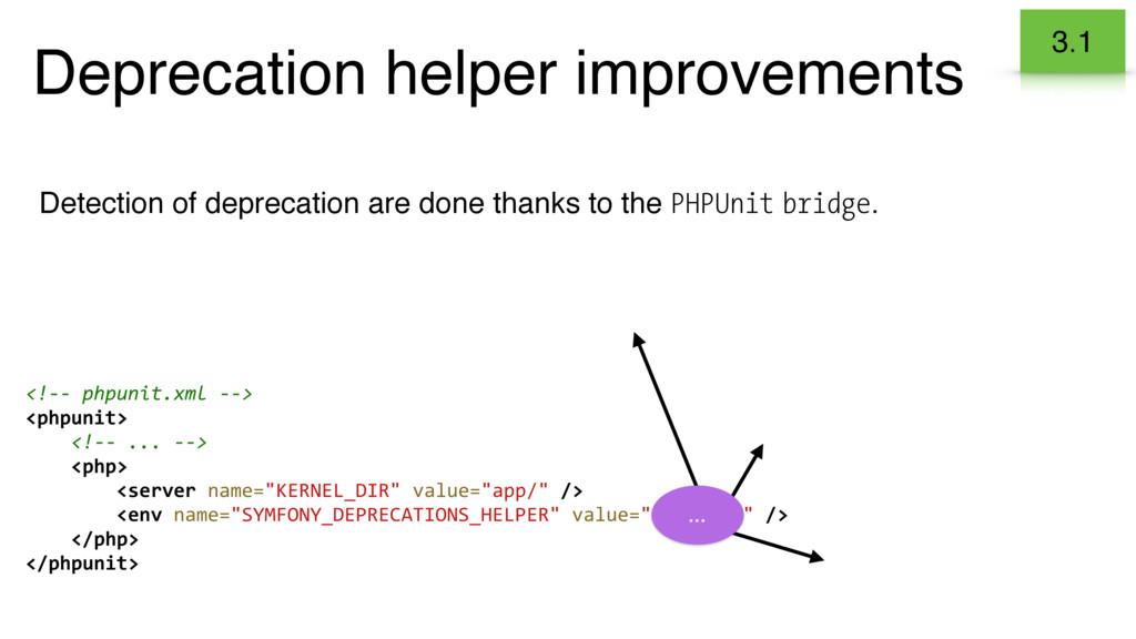 Deprecation helper improvements Detection of de...