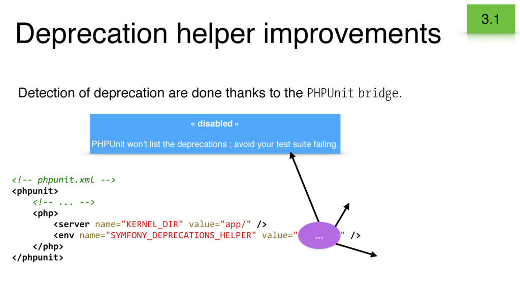 « disabled » PHPUnit won't list the deprecation...