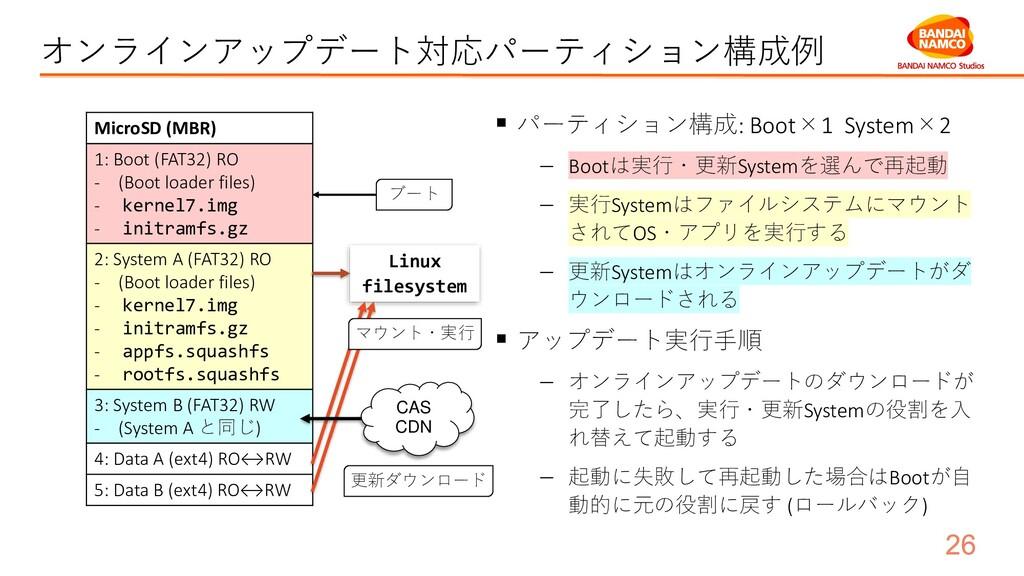 オンラインアップデート対応パーティション構成例 ▪ パーティション構成: Boot×1 Sys...