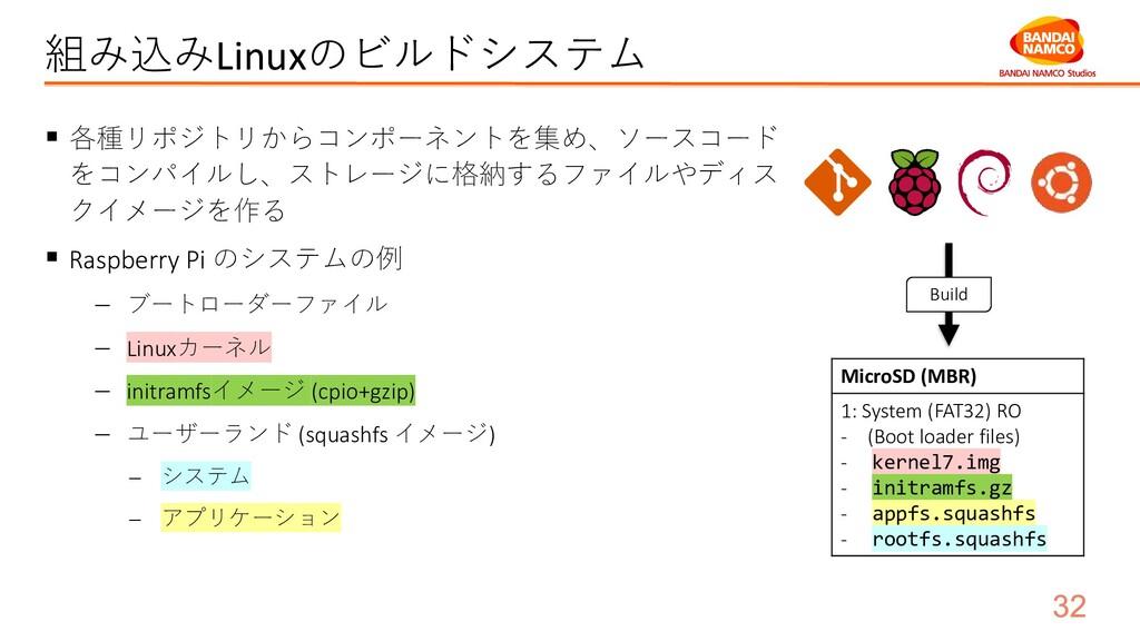 組み込みLinuxのビルドシステム ▪ 各種リポジトリからコンポーネントを集め、ソースコード ...