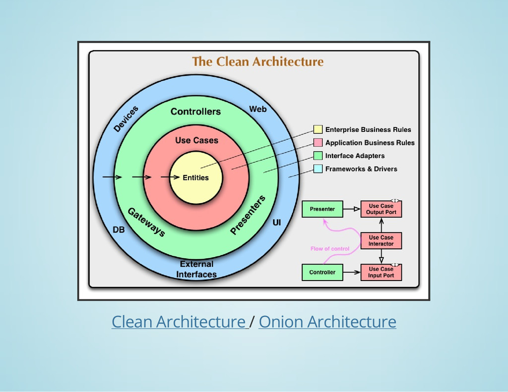 / Clean Architecture Onion Architecture