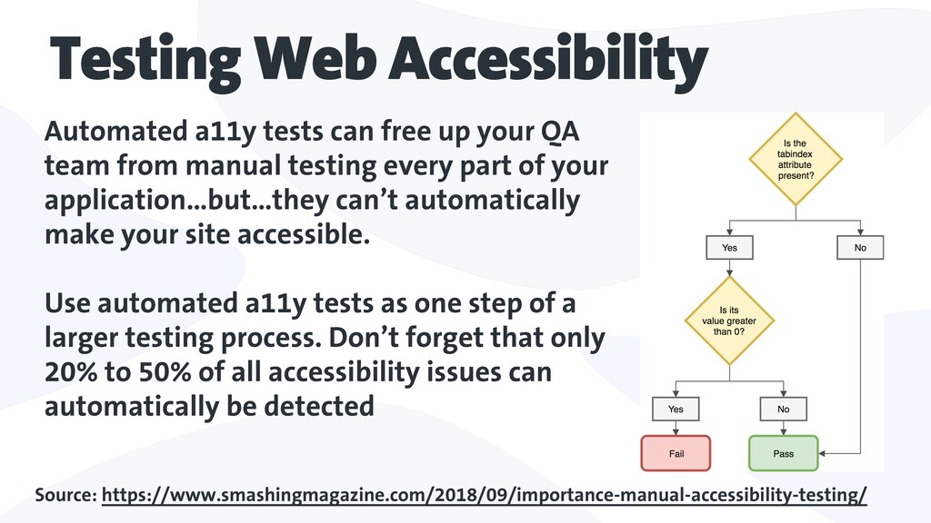 Testing Web Accessibility Source: https://www.s...