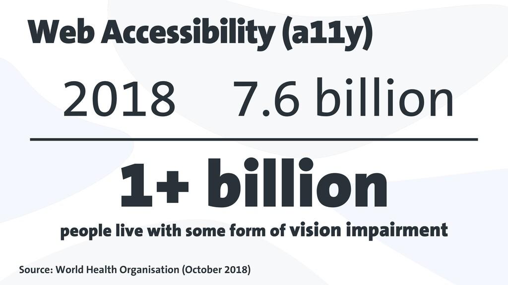 2018 7.6 billion 1+ billion people live with so...