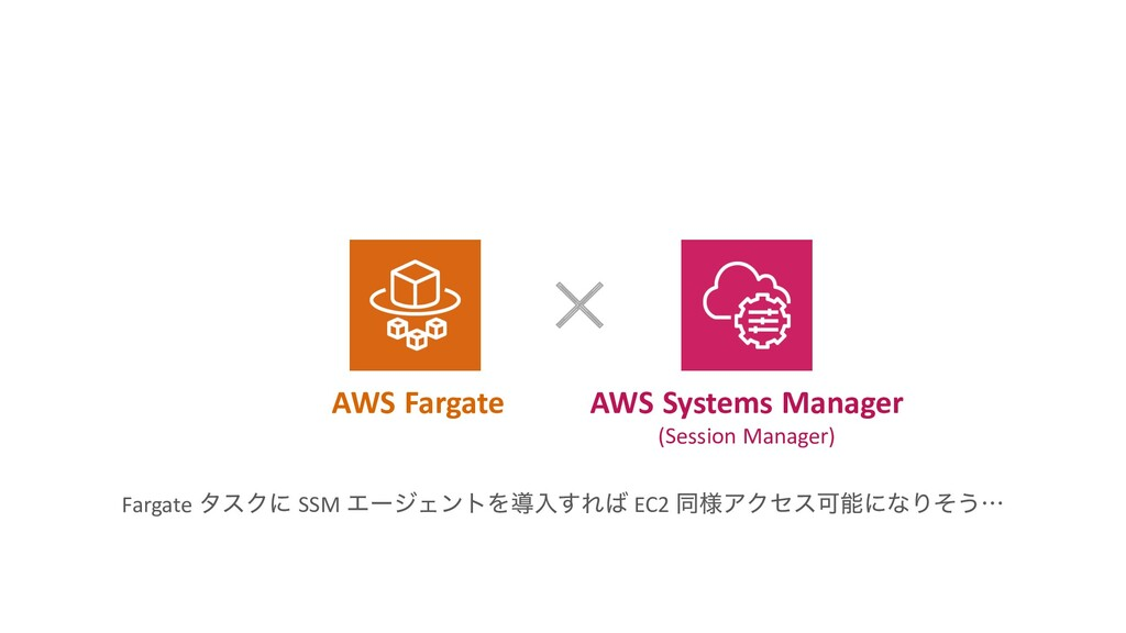 AWS Fargate AWS Systems Manager (Session Manage...