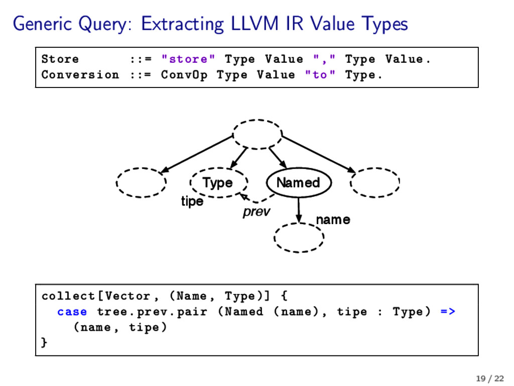 Generic Query: Extracting LLVM IR Value Types S...