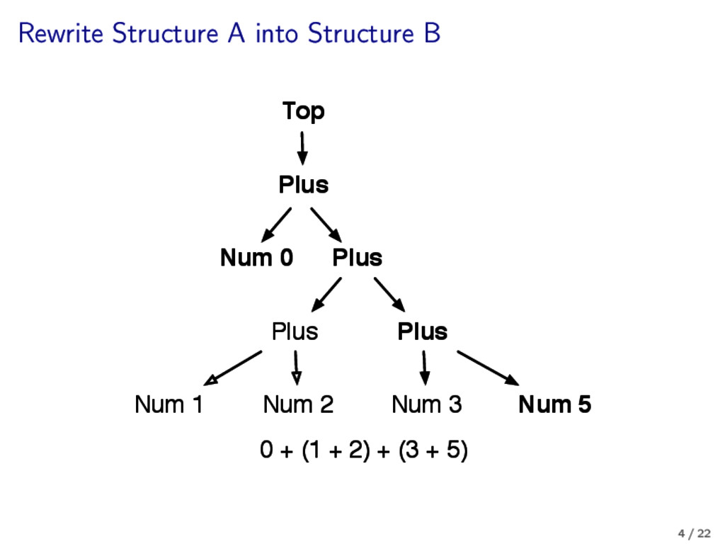 Rewrite Structure A into Structure B Plus Plus ...