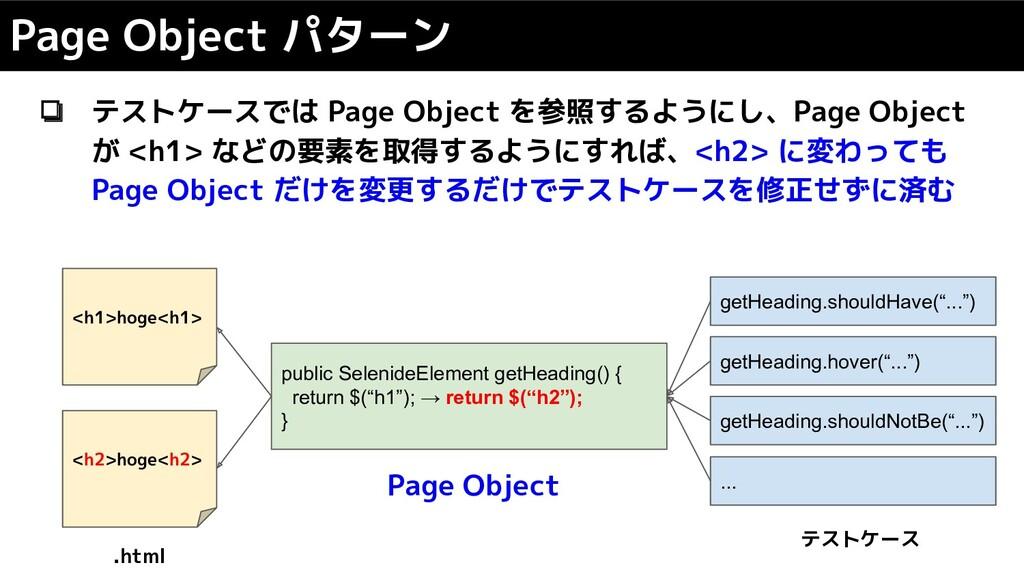 ❏ テストケースでは Page Object を参照するようにし、Page Object が ...