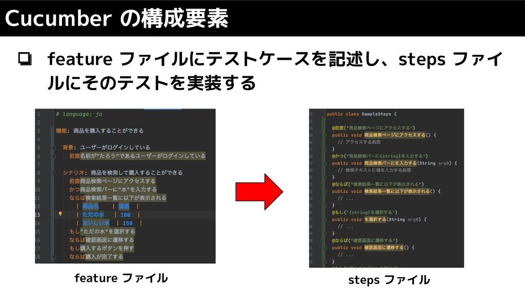 ❏ feature ファイルにテストケースを記述し、steps ファイ ルにそのテストを実装す...