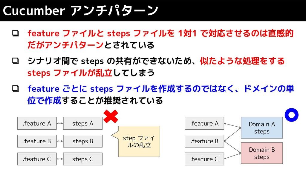 ❏ feature ファイルと steps ファイルを 1対1 で対応させるのは直感的 だがア...