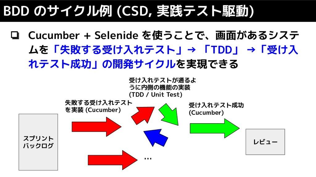 ❏ Cucumber + Selenide を使うことで、画面があるシステ ムを「失敗する受け...