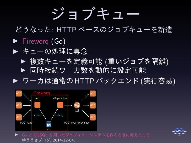δϣϒΩϡʔ Ͳ͏ͳͬͨ: HTTP ϕʔεͷδϣϒΩϡʔΛ৽ ▶ Fireworq (Go...